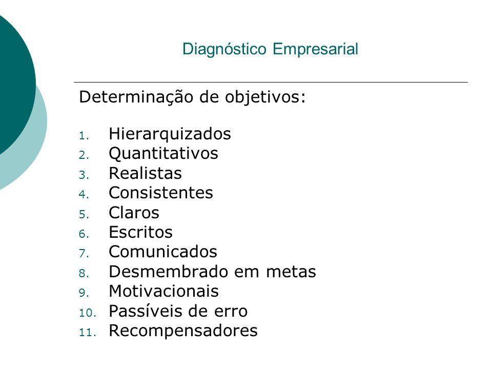 Diagnóstico Empresarial Determinação de objetivos: 1.