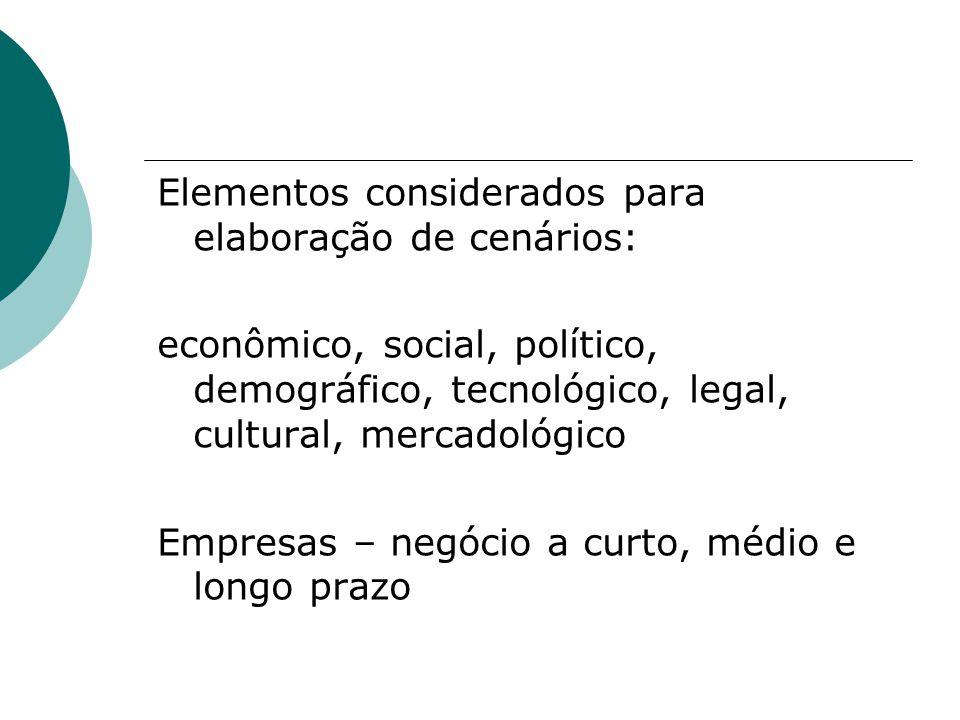 Elementos considerados para elaboração de cenários: econômico, social, político, demográfico, tecnológico, legal, cultural, mercadológico Empresas – negócio a curto, médio e longo prazo