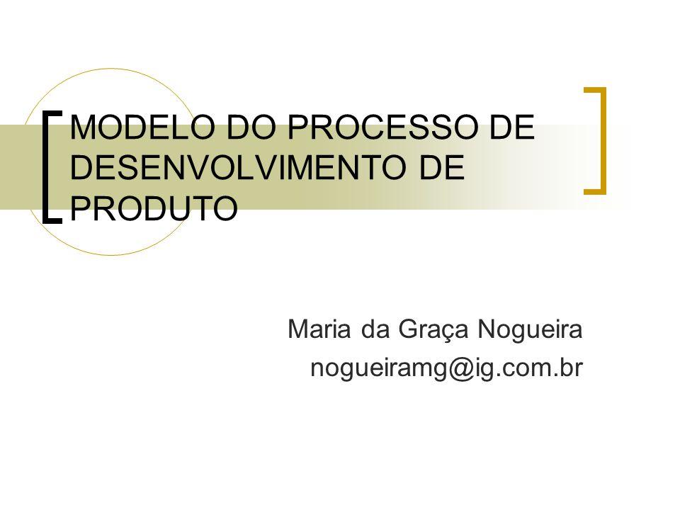 MODELO DO PROCESSO DE DESENVOLVIMENTO DE PRODUTO Maria da Graça Nogueira nogueiramg@ig.com.br