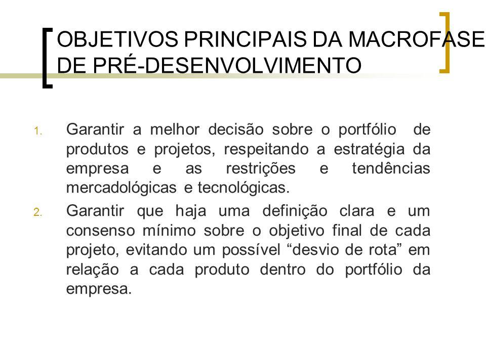OBJETIVOS PRINCIPAIS DA MACROFASE DE PRÉ-DESENVOLVIMENTO 1.