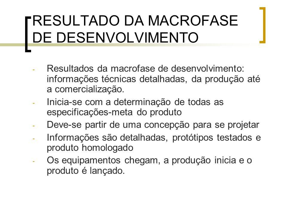 RESULTADO DA MACROFASE DE DESENVOLVIMENTO - Resultados da macrofase de desenvolvimento: informações técnicas detalhadas, da produção até a comercialização.