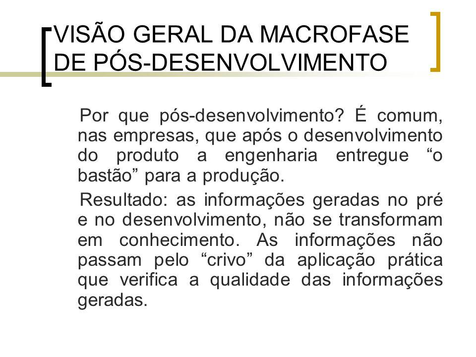 VISÃO GERAL DA MACROFASE DE PÓS-DESENVOLVIMENTO Por que pós-desenvolvimento.