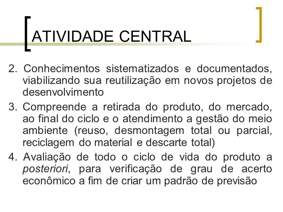 ATIVIDADE CENTRAL 2.