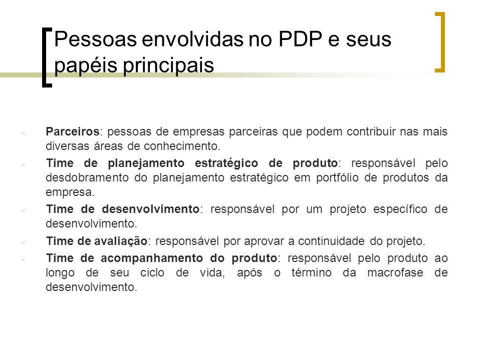 Pessoas envolvidas no PDP e seus papéis principais - Parceiros: pessoas de empresas parceiras que podem contribuir nas mais diversas áreas de conhecimento.