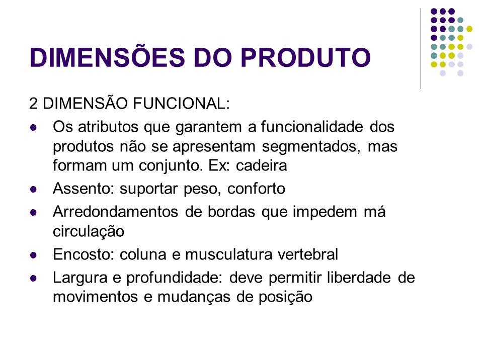 DIMENSÕES DO PRODUTO 2 DIMENSÃO FUNCIONAL: Os atributos que garantem a funcionalidade dos produtos não se apresentam segmentados, mas formam um conjunto.