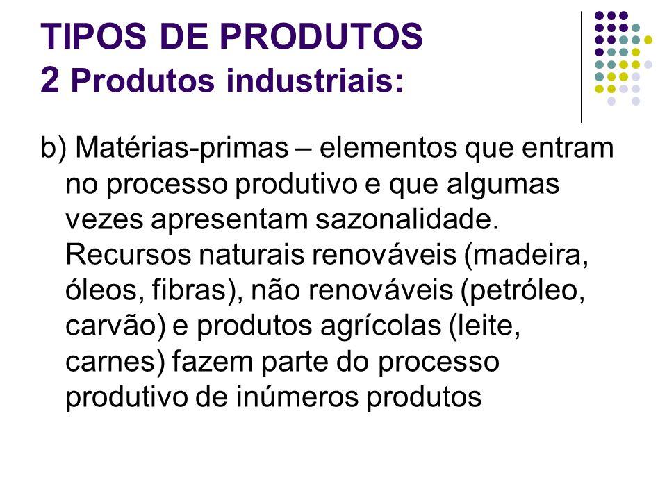 TIPOS DE PRODUTOS 2 Produtos industriais: b) Matérias-primas – elementos que entram no processo produtivo e que algumas vezes apresentam sazonalidade.