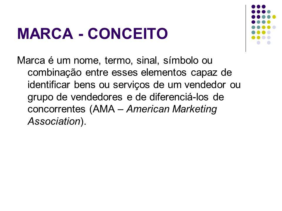 MARCA - CONCEITO Marca é um nome, termo, sinal, símbolo ou combinação entre esses elementos capaz de identificar bens ou serviços de um vendedor ou grupo de vendedores e de diferenciá-los de concorrentes (AMA – American Marketing Association).