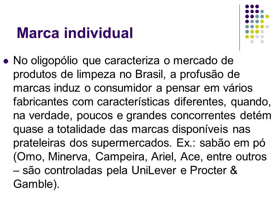 Marca individual No oligopólio que caracteriza o mercado de produtos de limpeza no Brasil, a profusão de marcas induz o consumidor a pensar em vários fabricantes com características diferentes, quando, na verdade, poucos e grandes concorrentes detém quase a totalidade das marcas disponíveis nas prateleiras dos supermercados.