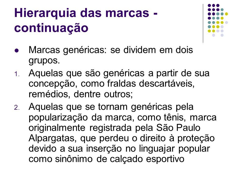 Hierarquia das marcas - continuação Marcas genéricas: se dividem em dois grupos.
