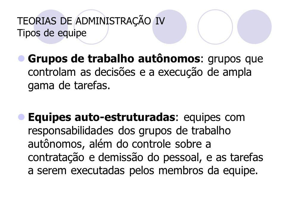 TEORIAS DE ADMINISTRAÇÃO IV Tipos de equipe Grupos de trabalho autônomos: grupos que controlam as decisões e a execução de ampla gama de tarefas. Equi