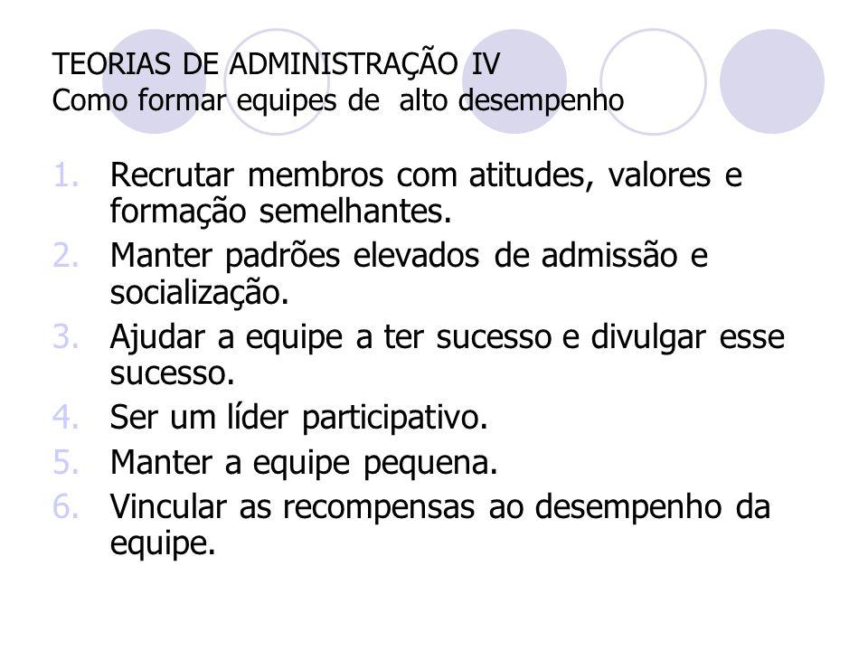 TEORIAS DE ADMINISTRAÇÃO IV Como formar equipes de alto desempenho 1.Recrutar membros com atitudes, valores e formação semelhantes. 2.Manter padrões e