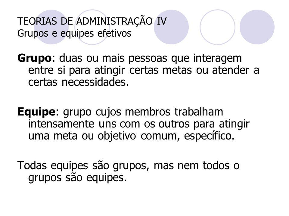 TEORIAS DE ADMINISTRAÇÃO IV Grupos e equipes efetivos Grupo: duas ou mais pessoas que interagem entre si para atingir certas metas ou atender a certas