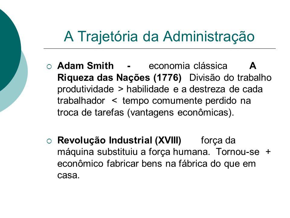 A Trajetória da Administração  Adam Smith - economia clássica A Riqueza das Nações (1776) Divisão do trabalho produtividade > habilidade e a destreza