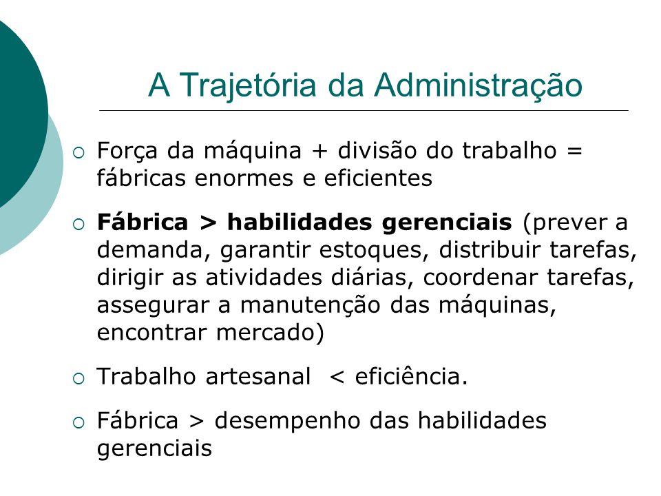 A Trajetória da Administração  Força da máquina + divisão do trabalho = fábricas enormes e eficientes  Fábrica > habilidades gerenciais (prever a de