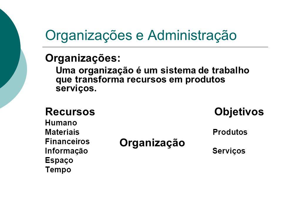Organizações e Administração Organizações: Uma organização é um sistema de trabalho que transforma recursos em produtos serviços. RecursosObjetivos Hu