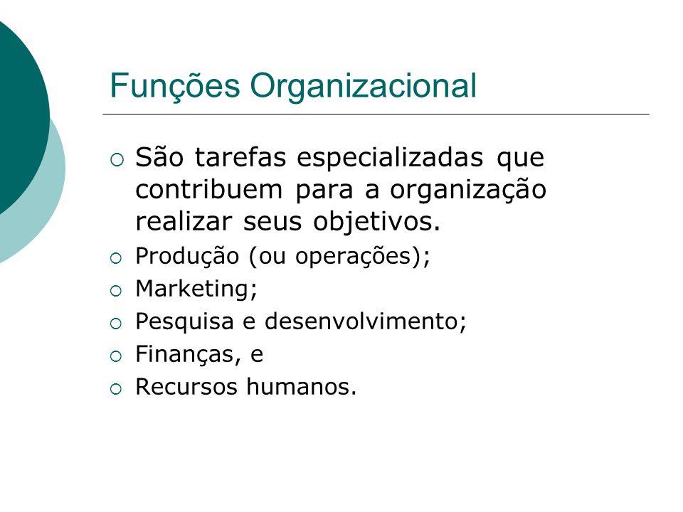 Funções Organizacional  São tarefas especializadas que contribuem para a organização realizar seus objetivos.  Produção (ou operações);  Marketing;
