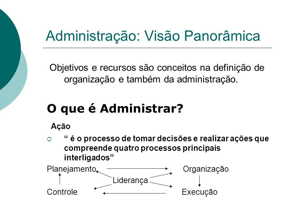 Administração: Visão Panorâmica Objetivos e recursos são conceitos na definição de organização e também da administração. O que é Administrar? Ação 