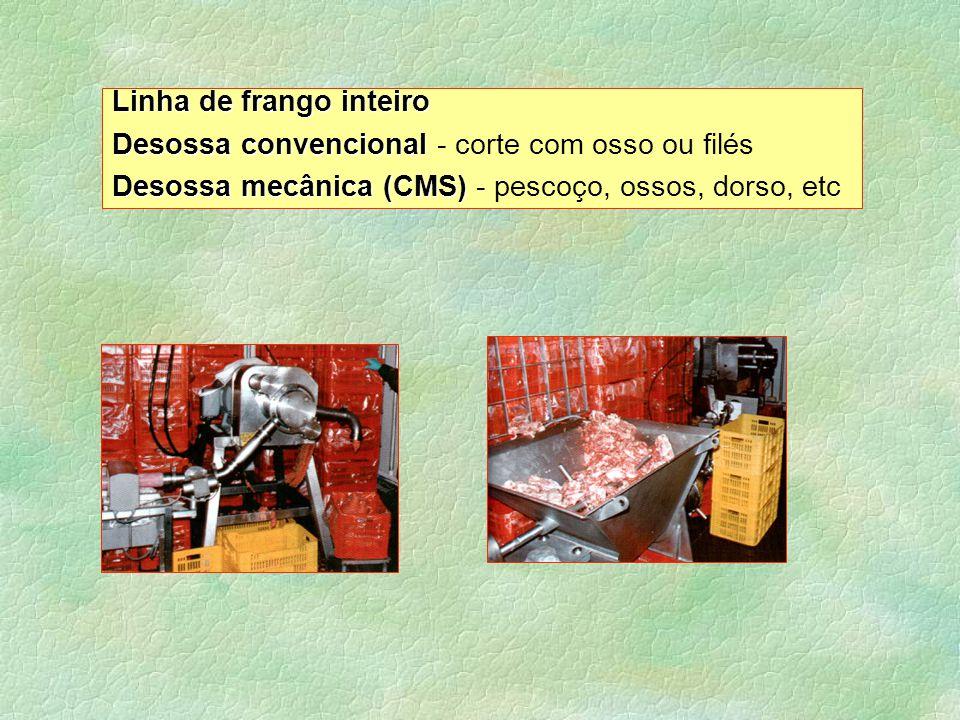 Linha de frango inteiro Desossa convencional Desossa convencional - corte com osso ou filés Desossa mecânica (CMS) Desossa mecânica (CMS) - pescoço, o