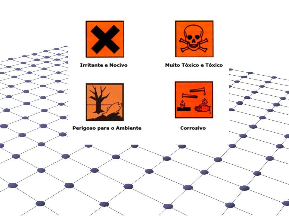 Efeitos Locais e Sistêmicos EFEITO LOCAL: refere-se àquele que ocorre no local do primeiro contato entre o xenobiótico e o organismo.