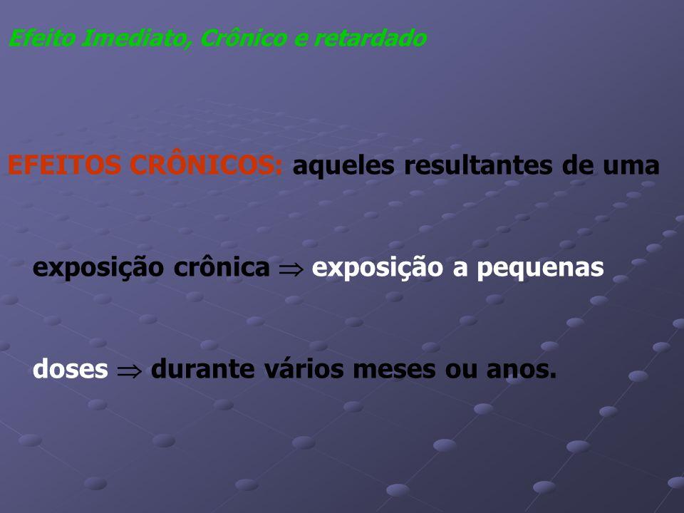 Efeito Imediato, Crônico e retardado EFEITOS CRÔNICOS: aqueles resultantes de uma exposição crônica  exposição a pequenas doses  durante vários meses ou anos.