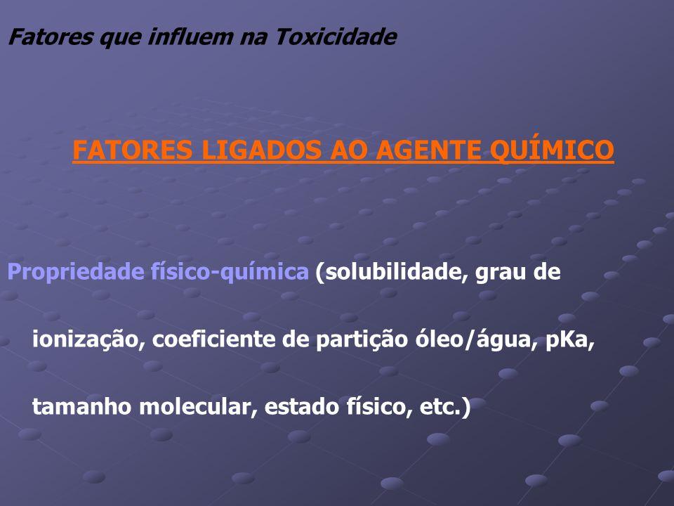 Fatores que influem na Toxicidade FATORES LIGADOS AO AGENTE QUÍMICO Propriedade físico-química (solubilidade, grau de ionização, coeficiente de partição óleo/água, pKa, tamanho molecular, estado físico, etc.)