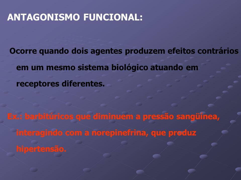 ANTAGONISMO FUNCIONAL: Ocorre quando dois agentes produzem efeitos contrários em um mesmo sistema biológico atuando em receptores diferentes.