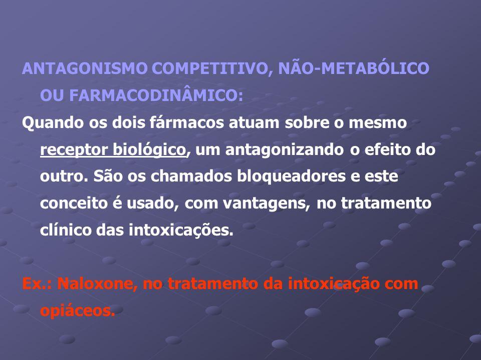 ANTAGONISMO COMPETITIVO, NÃO-METABÓLICO OU FARMACODINÂMICO: Quando os dois fármacos atuam sobre o mesmo receptor biológico, um antagonizando o efeito do outro.