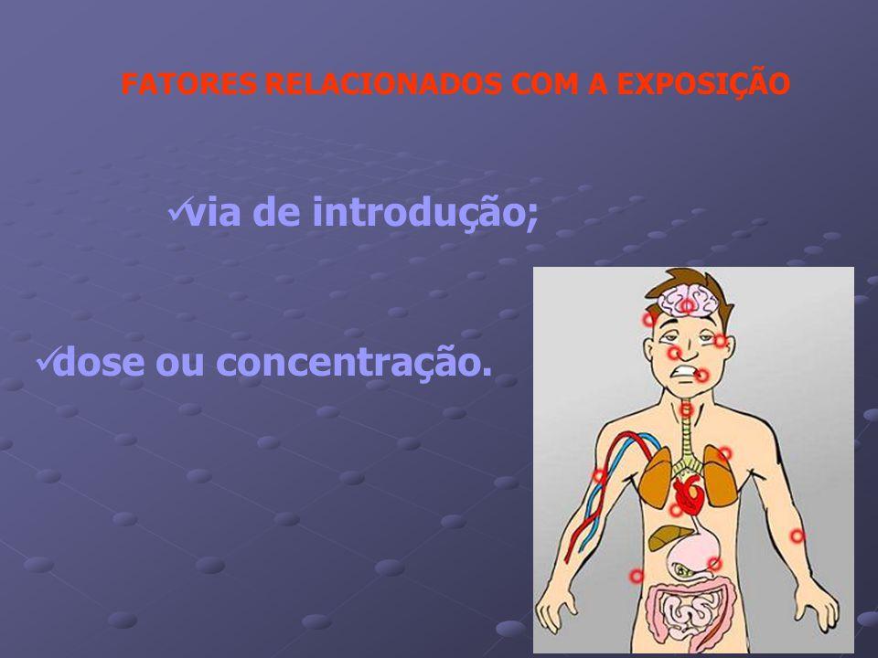 FATORES RELACIONADOS COM A EXPOSIÇÃO via de introdução; dose ou concentração.