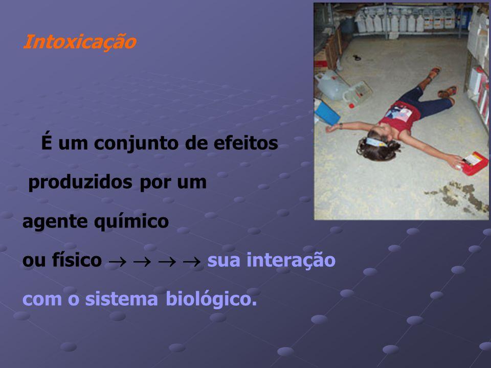 Intoxicação É um conjunto de efeitos produzidos por um agente químico ou físico     sua interação com o sistema biológico.