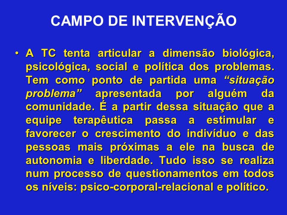 CAMPO DE INTERVENÇÃO A TC tenta articular a dimensão biológica, psicológica, social e política dos problemas.