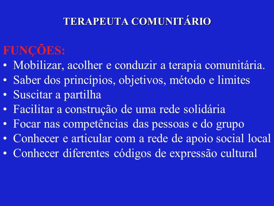 TERAPEUTA COMUNITÁRIO FUNÇÕES: Mobilizar, acolher e conduzir a terapia comunitária.