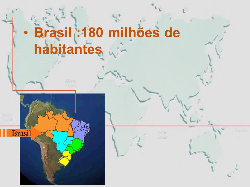 Brasil :180 milhões de habitantes Brasil
