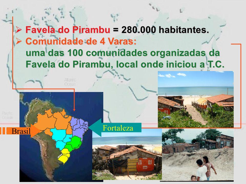  Favela do Pirambu = 280.000 habitantes.