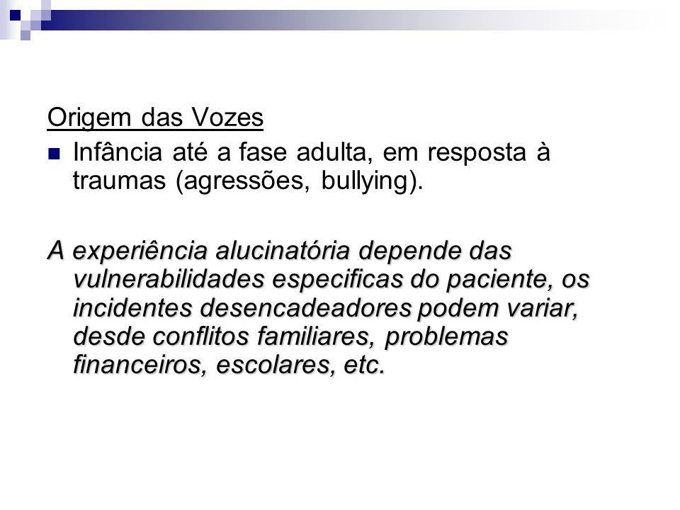Origem das Vozes Infância até a fase adulta, em resposta à traumas (agressões, bullying). A experiência alucinatória depende das vulnerabilidades espe