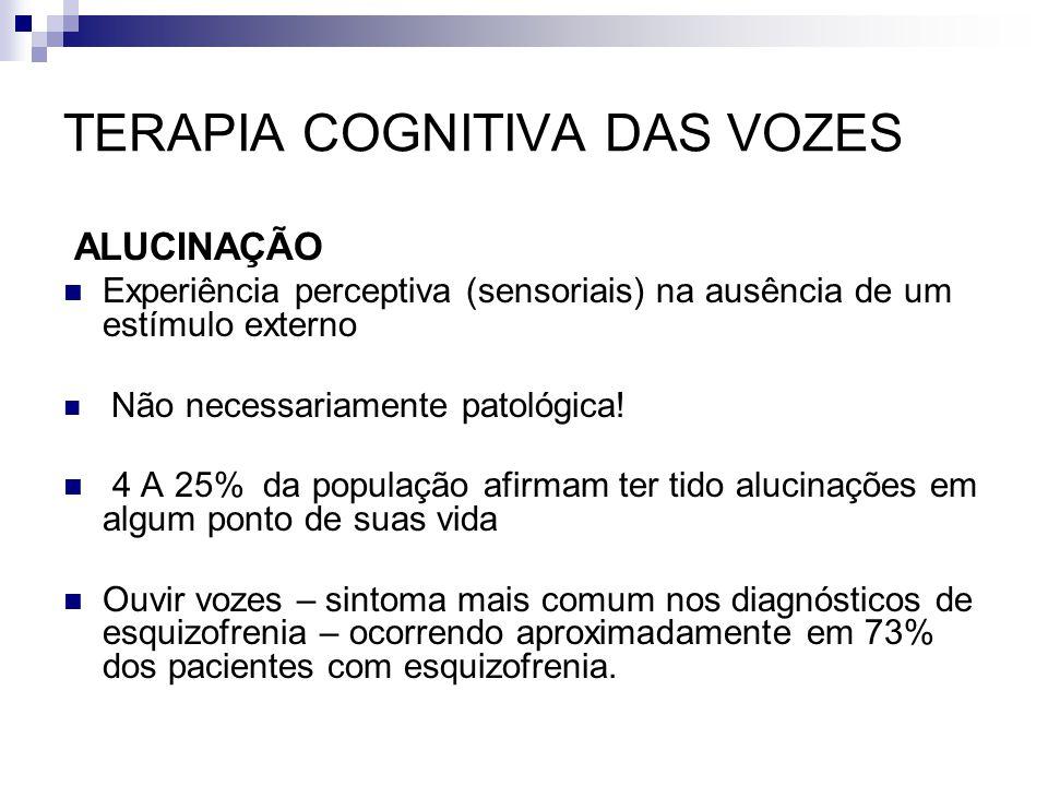 ALUCINAÇÃO Experiência perceptiva (sensoriais) na ausência de um estímulo externo Não necessariamente patológica.