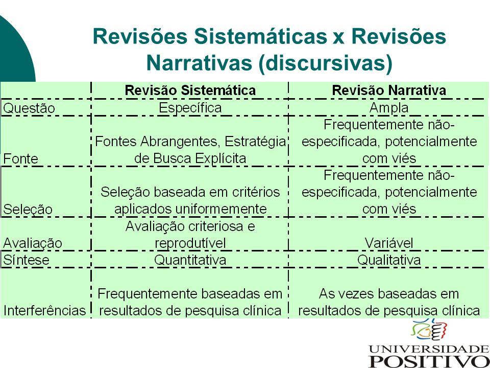 Revisões Sistemáticas x Revisões Narrativas (discursivas)