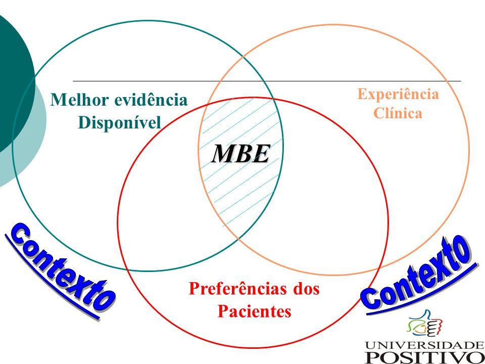MBE Melhor evidência Disponível Experiência Clínica Preferências dos Pacientes