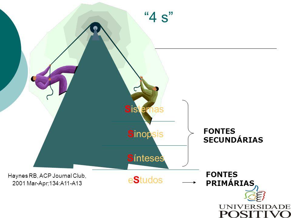 """""""4 s"""" eStudos Sínteses Sinopsis Sistemas Haynes RB, ACP Journal Club, 2001 Mar-Apr;134:A11-A13 FONTES SECUNDÁRIAS FONTES PRIMÁRIAS"""