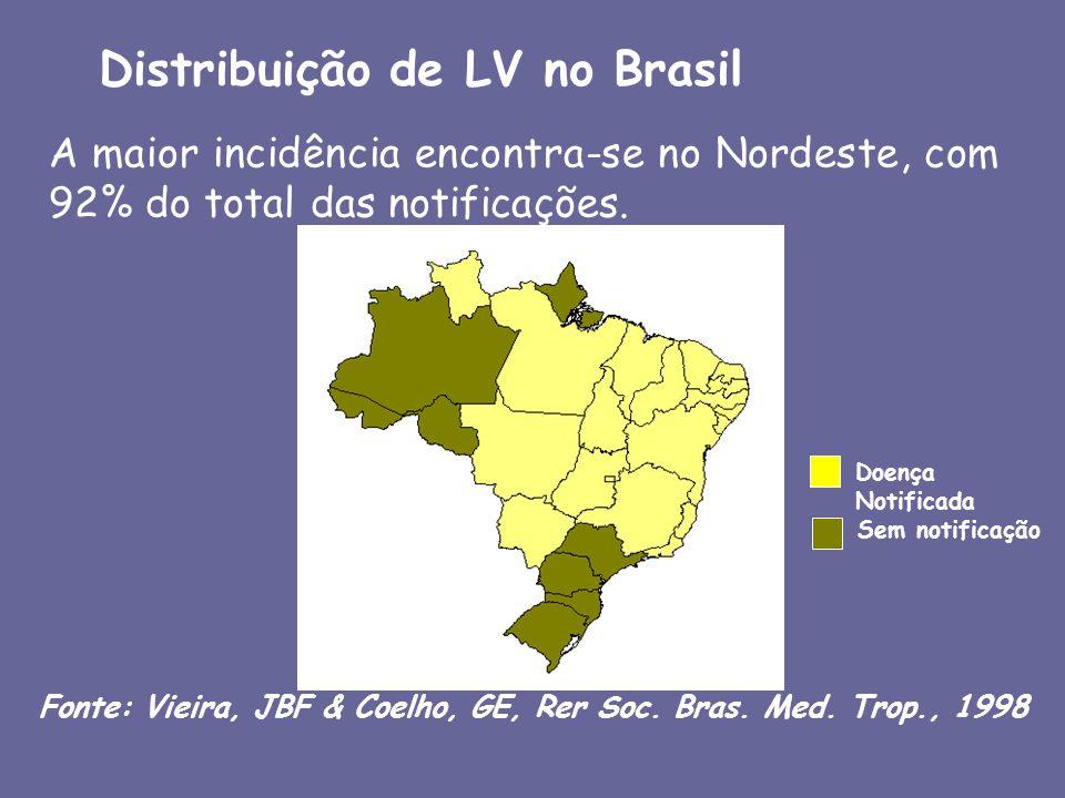 Distribuição de LV no Brasil Fonte: Vieira, JBF & Coelho, GE, Rer Soc. Bras. Med. Trop., 1998 Doença Notificada Sem notificação A maior incidência enc