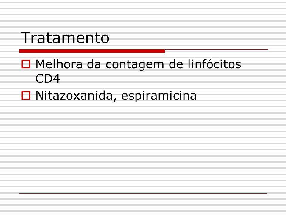 Tratamento  Melhora da contagem de linfócitos CD4  Nitazoxanida, espiramicina