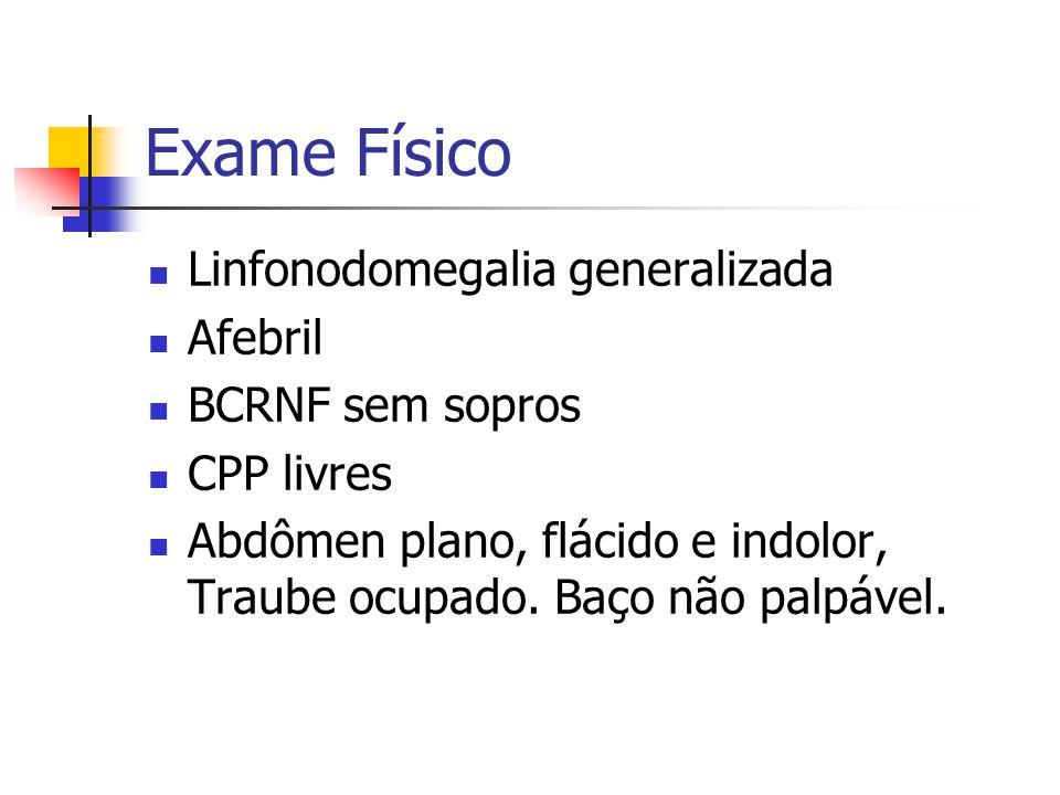 Exame Físico Linfonodomegalia generalizada Afebril BCRNF sem sopros CPP livres Abdômen plano, flácido e indolor, Traube ocupado. Baço não palpável.