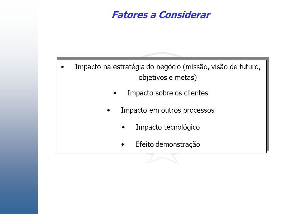 Fatores a Considerar Impacto na estratégia do negócio (missão, visão de futuro, objetivos e metas) Impacto sobre os clientes Impacto em outros processos Impacto tecnológico Efeito demonstração Impacto na estratégia do negócio (missão, visão de futuro, objetivos e metas) Impacto sobre os clientes Impacto em outros processos Impacto tecnológico Efeito demonstração