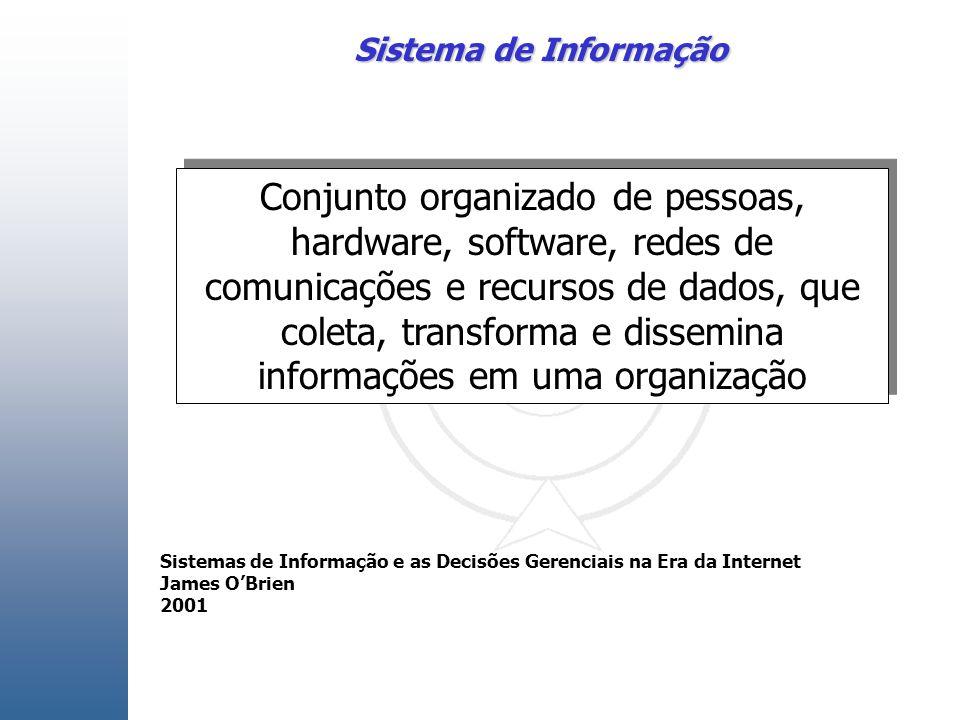 Sistema de Informação Conjunto organizado de pessoas, hardware, software, redes de comunicações e recursos de dados, que coleta, transforma e dissemina informações em uma organização Sistemas de Informação e as Decisões Gerenciais na Era da Internet James O'Brien 2001