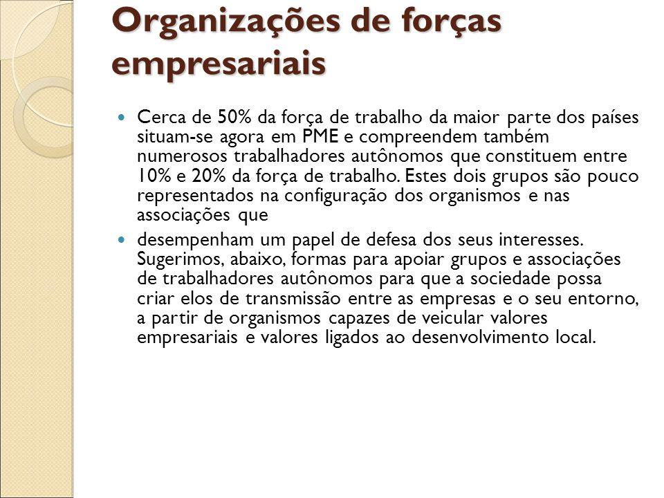 Organizações de forças empresariais Cerca de 50% da força de trabalho da maior parte dos países situam-se agora em PME e compreendem também numerosos