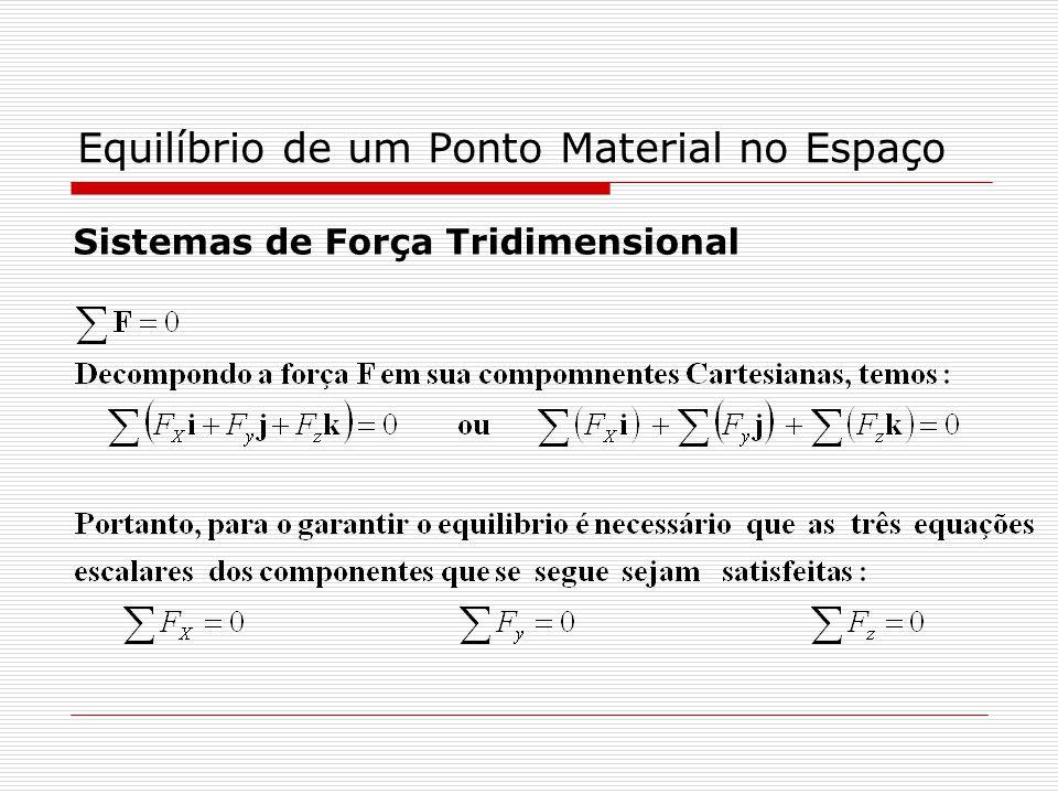 Equilíbrio de um Ponto Material no Espaço Sistemas de Força Tridimensional