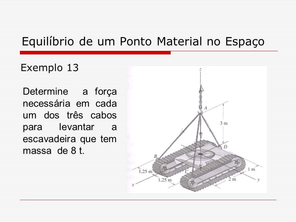 Equilíbrio de um Ponto Material no Espaço Exemplo 13 Determine a força necessária em cada um dos três cabos para levantar a escavadeira que tem massa