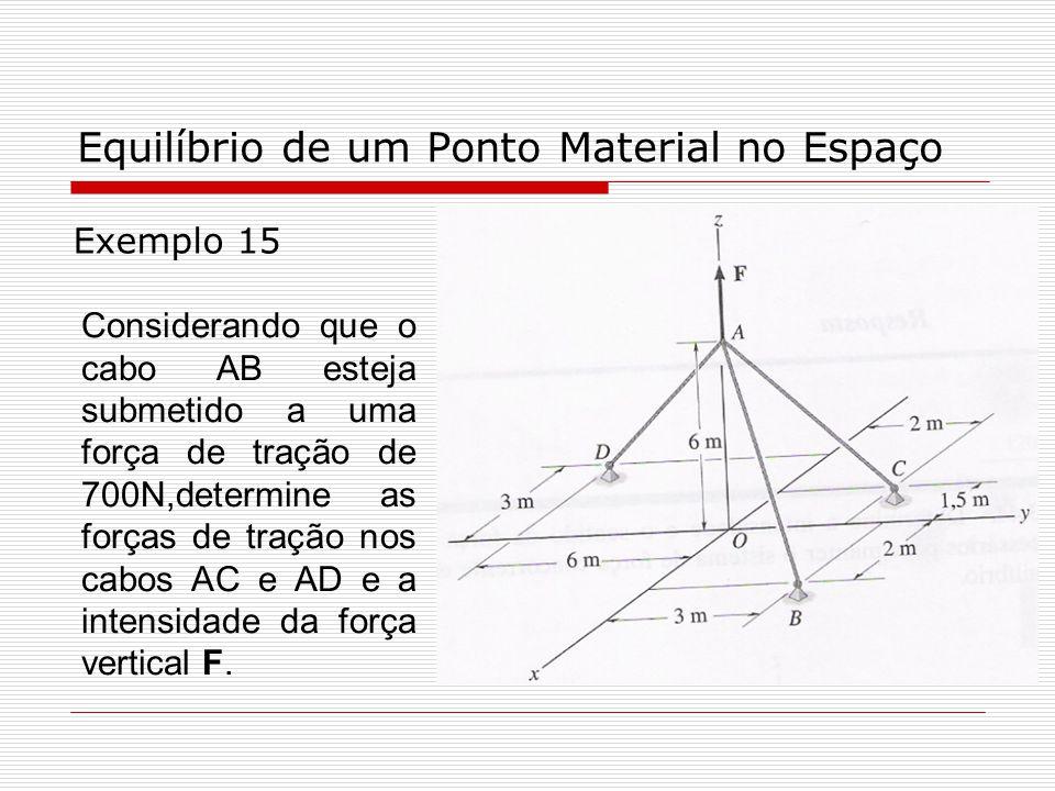 Equilíbrio de um Ponto Material no Espaço Exemplo 15 Considerando que o cabo AB esteja submetido a uma força de tração de 700N,determine as forças de
