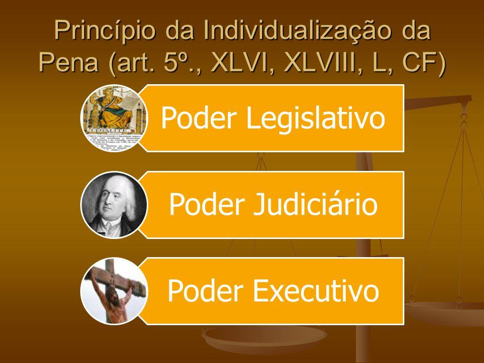 Princípio da Individualização da Pena (art. 5º., XLVI, XLVIII, L, CF) Poder Legislativo Poder Judiciário Poder Executivo