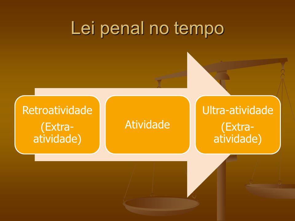 Lei penal no tempo Retroatividade (Extra- atividade) Atividade Ultra-atividade (Extra- atividade)