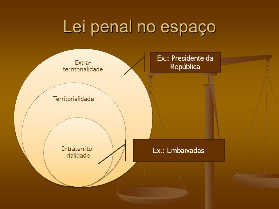 Lei penal no espaço Extra- territorialidade Territorialidade Intraterrito- rialidade Ex.: Presidente da República Ex.: Embaixadas
